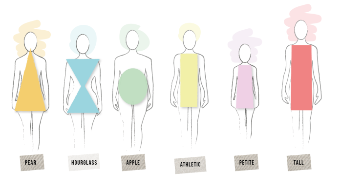 boohoo shape sizes